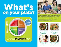 on your plate choosemyplate gov