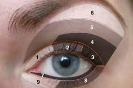 how to apply makeup heavy lidded eyes