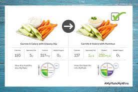 make small changes snacks choosemyplate