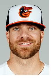 Chris Davis Stats, Fantasy & News | MLB.com