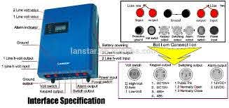 Electric Fence Alarm System Anti Theft High Security Electric Fencing Electric Shock For Security View Anti Theft High Security Electric Fencing Lanstar Product Details From Shenzhen Lanstar Technology Co Ltd On Alibaba Com