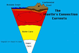 chapter 1 plate tectonics