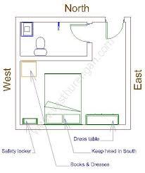 vastu for flats master bed room