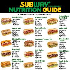 subway on the go lunch detox transforms