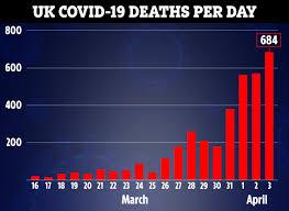 Head lice drug may kill coronavirus and could be possible ...