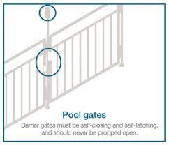 Pool Fencing Laws Kidsafe Vic
