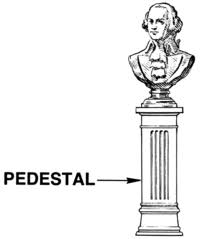 pedestal meaning and definition