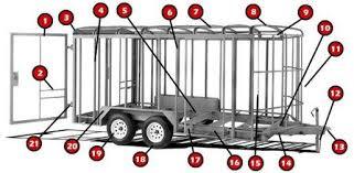 how to register a home built trailer