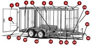how to license a trailer in california
