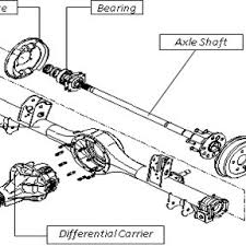 the rear axle component