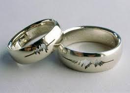 wedding ring inscription end band