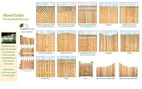 Ri Ma Ct Private Semi Private Cedar Wood Fence Wood Fence Design Wooden Fence Panels Fence Design