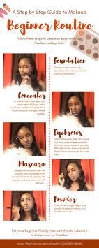 beginners makeup simple step by step