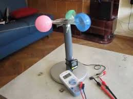 anemometer wind direction to make