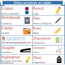 Útiles escolares en inglés con imágenes