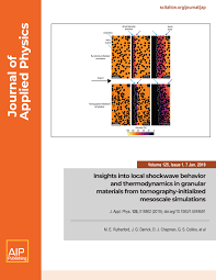 Light‐induced migration of charge in photorefractive Bi12SiO20 and  Bi12GeO20 crystals: Journal of Applied Physics: Vol 64, No 4