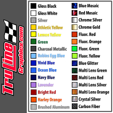 Race Car Numbers 2 Color Vinyl Number Kit Truline Graphics Rc Racing Decals Grills And Numbers
