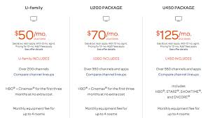 what is at t u verse packages cost