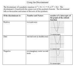 discriminant worksheet pdf with