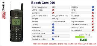 data to your site Bosch Com 906 ...