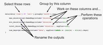 grouping data in python pandas