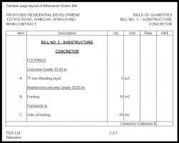 bills of quanies 工程量清单