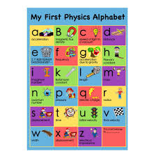 China Learning Poster Kit For Toddlers Education Wall Poster Child Educational For Kids Plane Decoration Poster China Learning Poster Alphabet Poster
