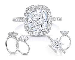 anatomy of a ring enement rings