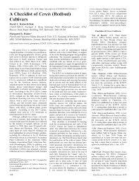 A Checklist of Cercis (Redbud) Cultivars