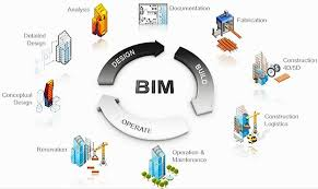 Why Level 3 Building Information Modeling is about to change ...