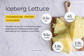 iceberg lettuce nutrition facts and