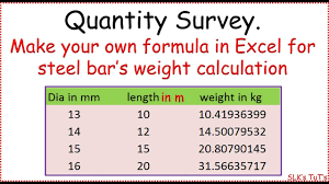 excel sheet for steel bars weight