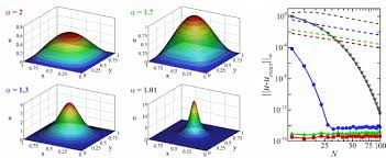 solution of 2d heat conduction equation