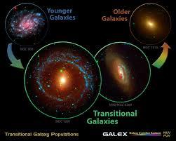 Resultado de imagen de La dinámica constante del Universo