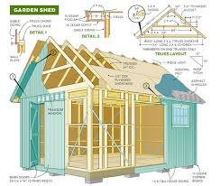 picking out storage shed plans