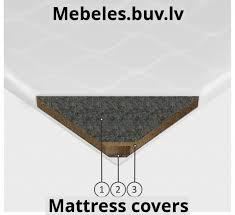 Mattress ADELA. Price: 60.00 € - Mattress covers. Latvia. Sendeko -  Mebeles.buv.lv