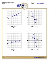 53 linear equations worksheets for