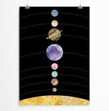 Amazon Com Space Wall Art Kids Room Decor Kids Science Room Art Educational Solar System Planets Poster Marble Unframed Paper Print 5x7 8x10 11x14 12x16 16x20 18x24 24x36 Inches Handmade
