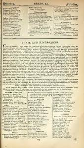 563) - Scotland > 1868, 1878 - Slater's (late Pigot & Co.'s) Royal national  commercial directory and topography of Scotland > 1861 - Scottish  Directories - National Library of Scotland