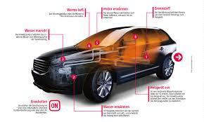 Das Auto Per Smartphone Vorheizen Androidmag