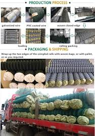 Chain Link Fence For Dogs Home Depot Cost Calculator Buy Chain Link Fence Cost Calculator Chain Link Fence For Dogs Chain Link Fence Home Depot Product On Alibaba Com