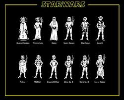 Star Wars Car Decal Family Moms Star Wars Star Wars Light Saber Star Wars Collection