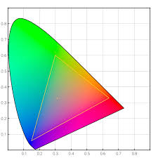 colorspace rgb android developers