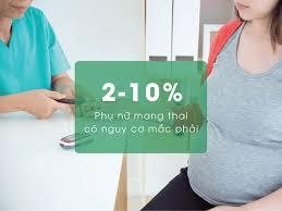 Tiểu đường thai kỳ - Bệnh Viện Đa Khoa Chữ Thập Xanh