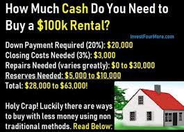 Rental Property with Little Money Down