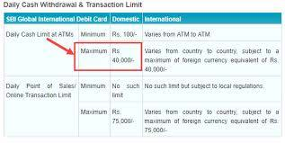 sbi atm debit card withdrawal limit