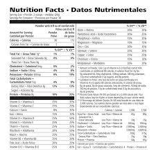 formula 1 healthy meal