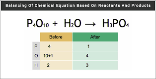 chemical equation reactants and
