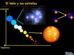 Las estrellas! ¿Qué haríamos sin ellas? : Blog de Emilio Silvera V.