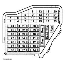 2016 jetta fuse box diagram interior